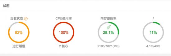 wordpress定时任务wp-cron.php造成服务器CPU100%